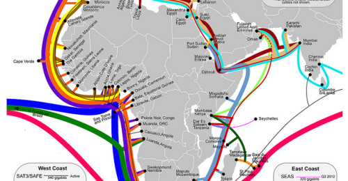 The impact of International Bandwidth in SA